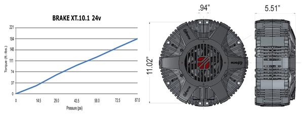 Frenos neumáticos Combiflex CX.250