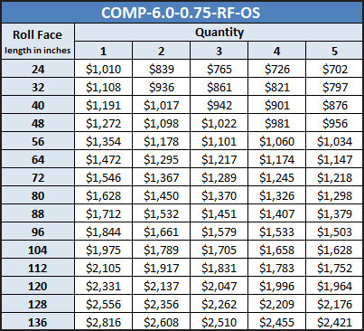 Epoch Lightweight Carbon Fiber Dead Shaft Roller Pricing-COMP-6.0-0.75-RF-OS
