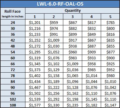 Epoch Lightweight Live Shaft Roller Pricing-LWL-6.0-RF-OAL-OS