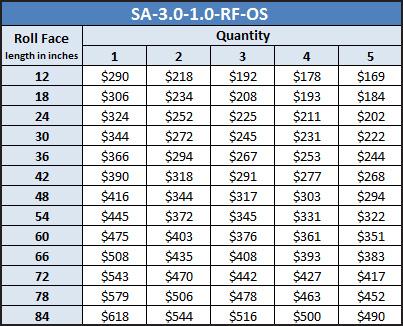 Epoch Roller Pricing SA-30-10-RF-OS