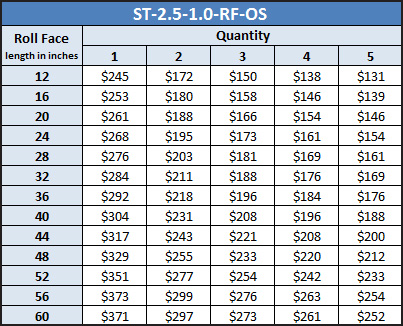 Epoch Roller Pricing - ST-2.5-1.0-OAL-OS